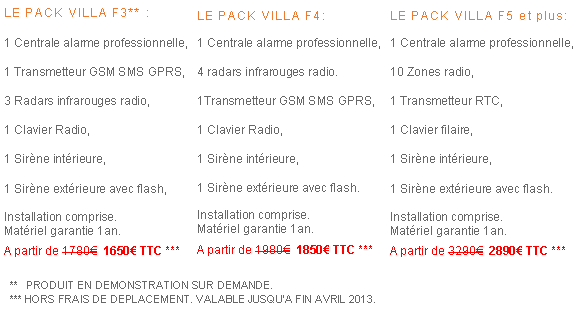 Tarif_Pack_Alarme_RCMATiC